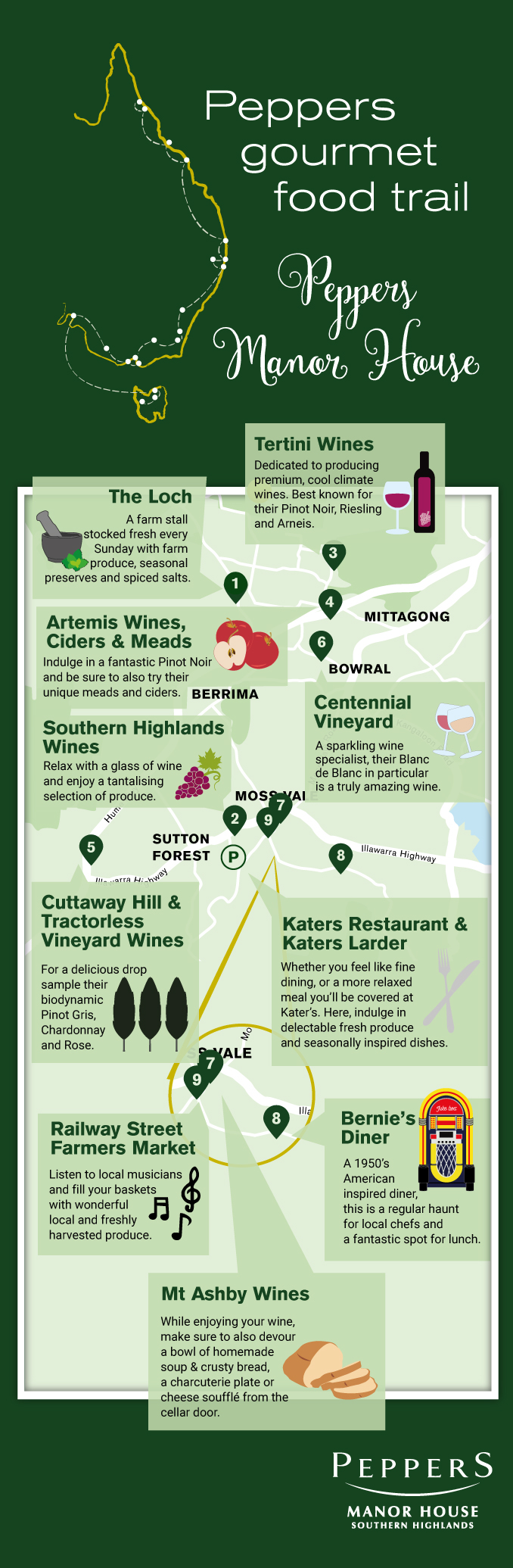 Peppers Experiences | Southern Highlands Food and Wine Trail